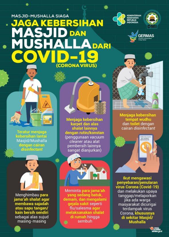 Kebersihan Masjid dan Mushalla dari COVID-19